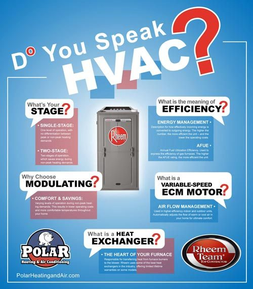 Chicago Rheem Furnace Contractor hvac terms